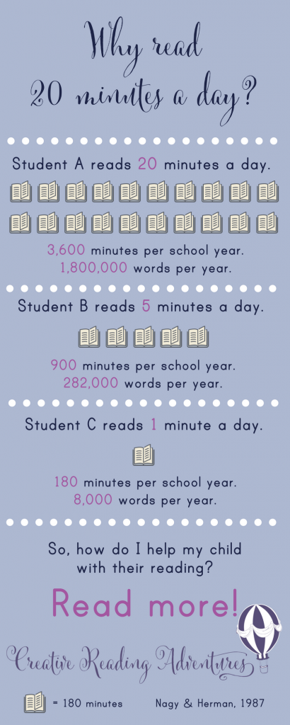 read-20-minutes-a-day-chart